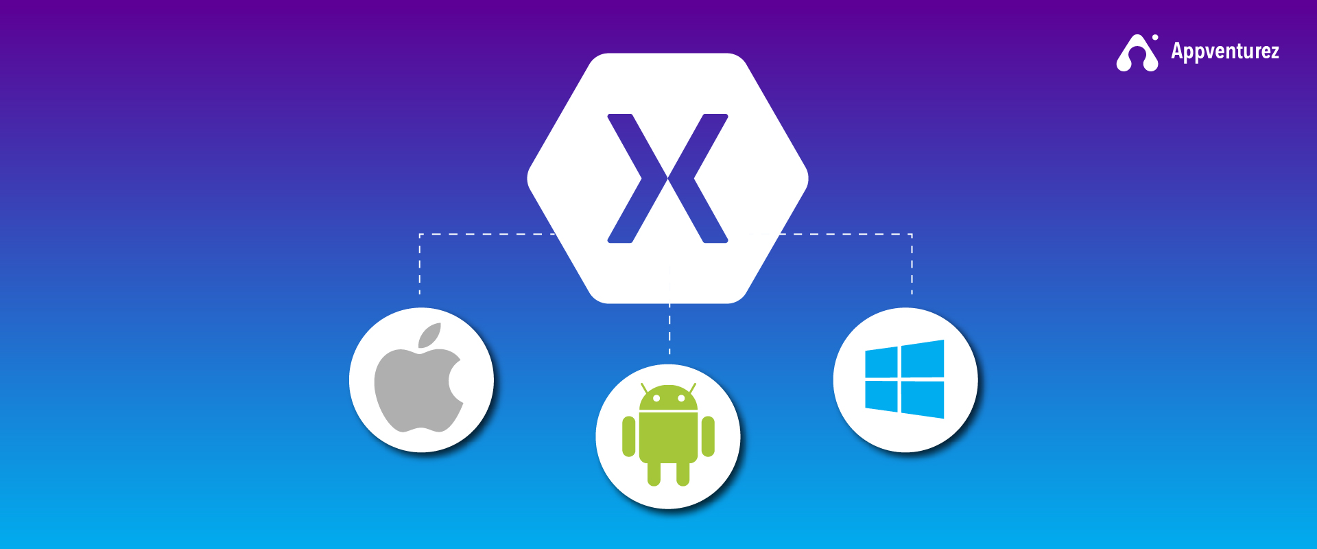 Building Apps with Xamarin